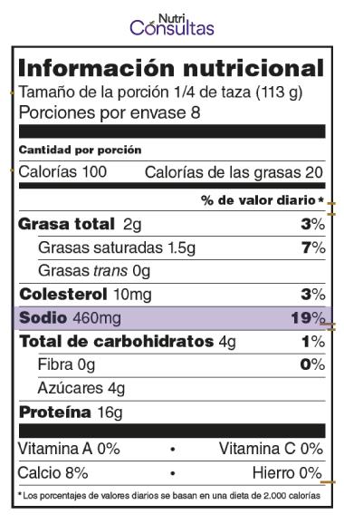 Nivel de sodio en el cuerpo: etiqueta de información nutricional