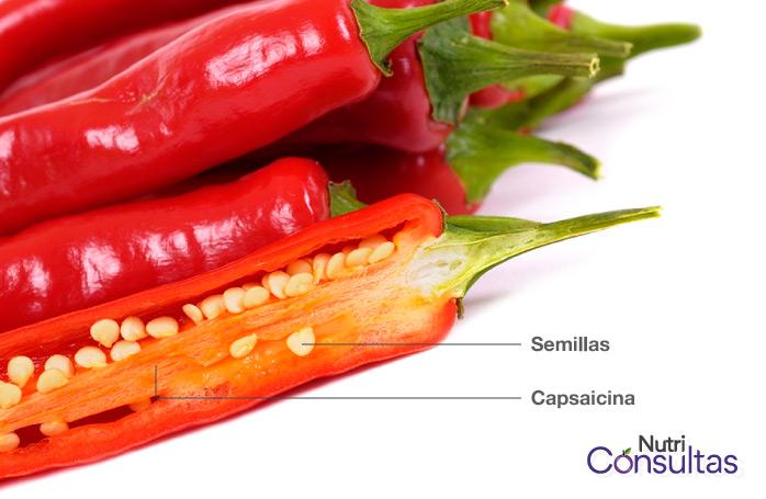 Propiedades nutricionales del chile: glándulas de capsaicina